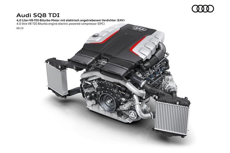 2020 Audi SQ8 TDI Biturbo Engine Electric Powered Compressor