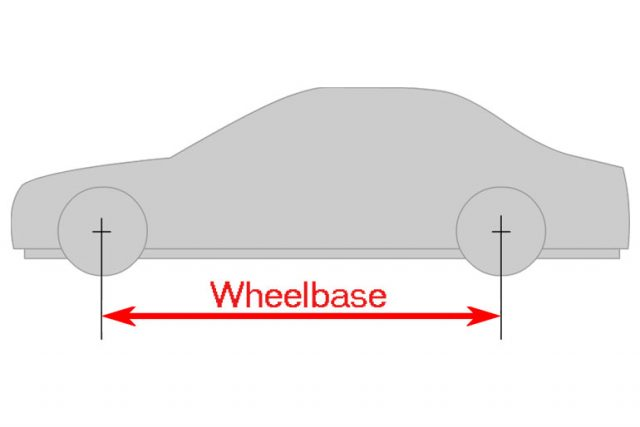 What Is A Wheelbase And Its Importance In A Vehicle?