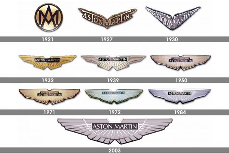 Aston Martin Logo Meaning and history