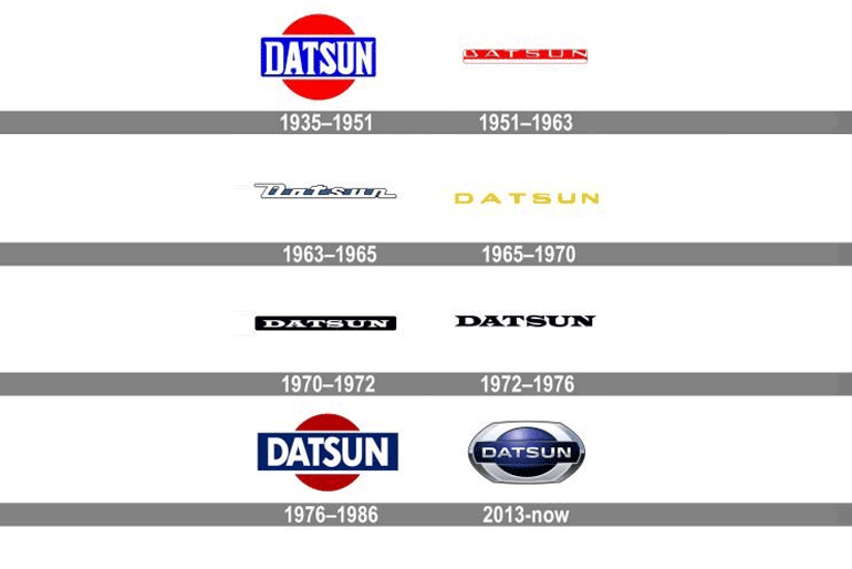 Datsun Logo Meaning And History