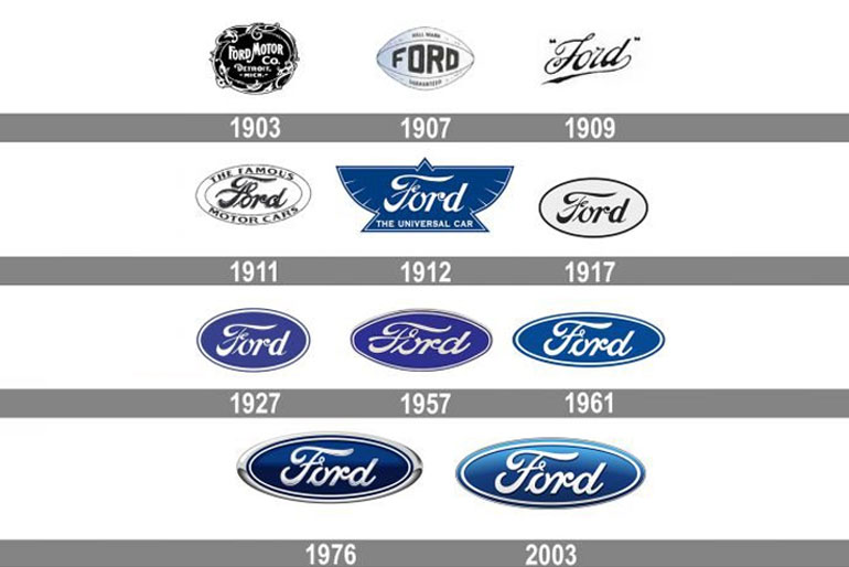 Ford Logo Meaning and history